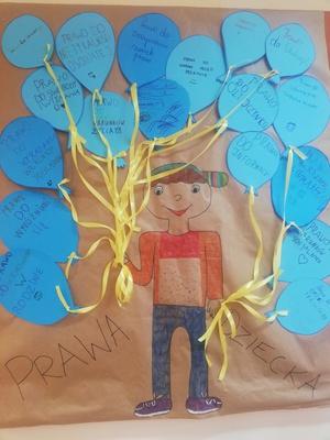Galeria Prawa dziecka- Plakaty